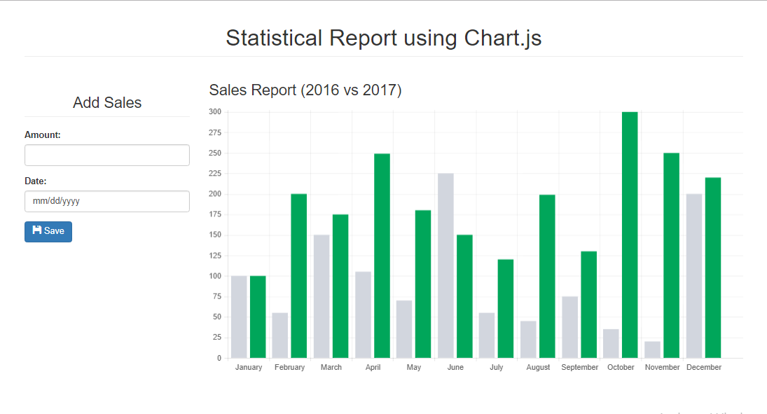 Statistical Representation using Chart js | Free Source Code & Tutorials