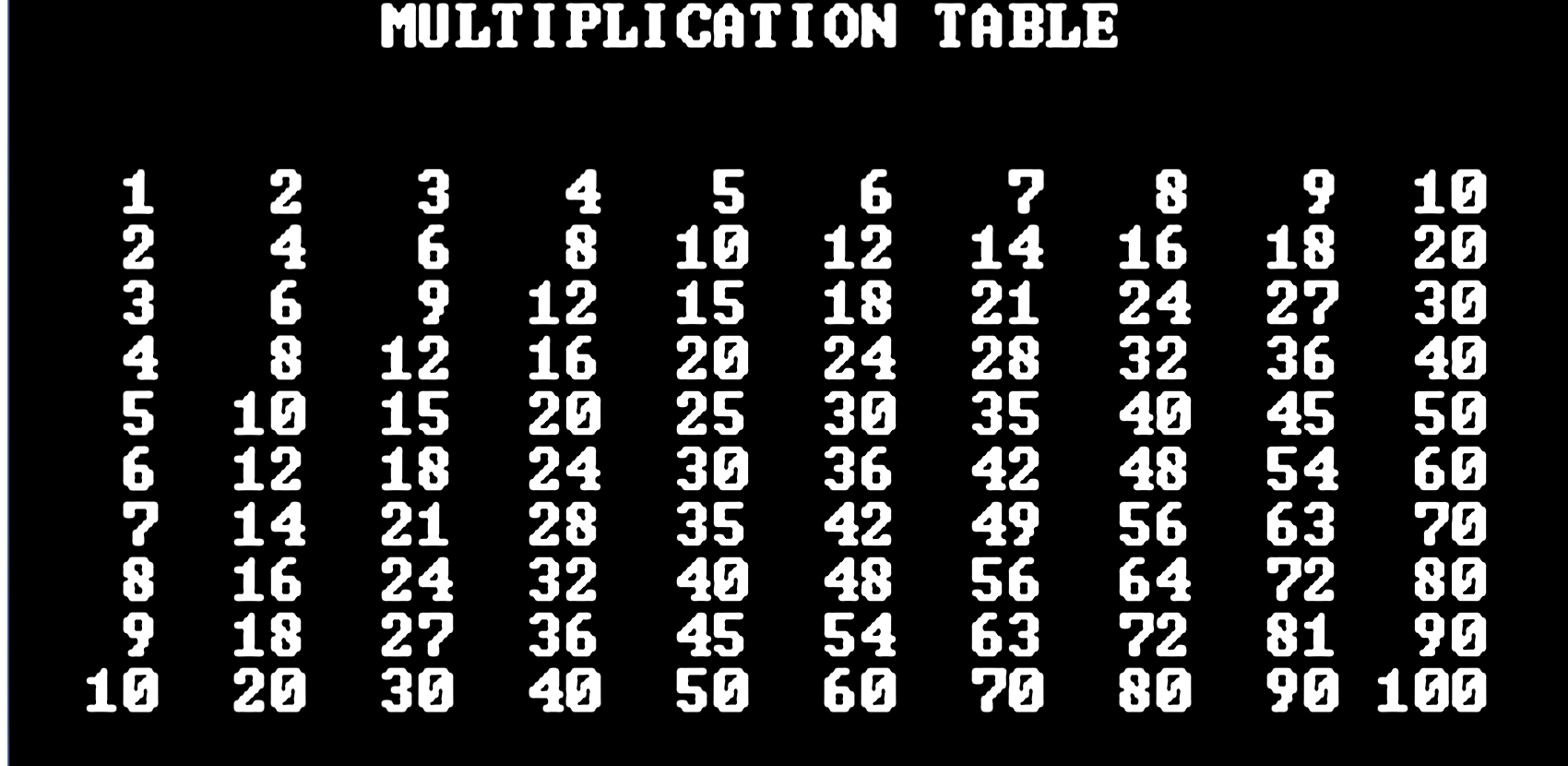 multiplication table version 2 0 using two dimensional array