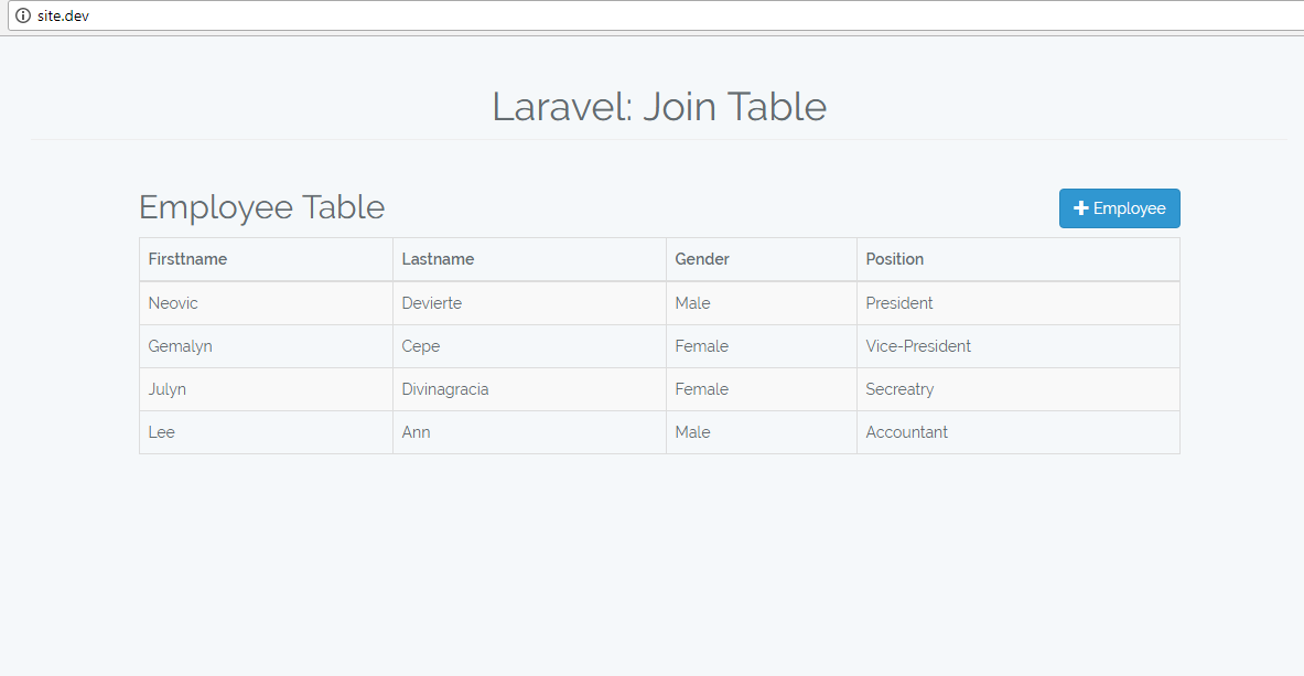 Laravel joining tables free source code tutorials and articles malvernweather Choice Image
