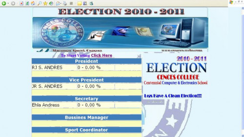 Thesis help online voting system