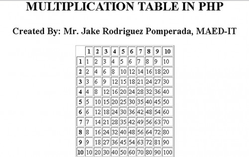 Write A Simple Program To Print Multiplication Table In Php Www